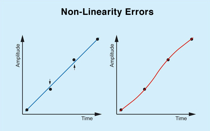 non-linearity.jpg