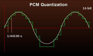 pcm-quantizing.jpg